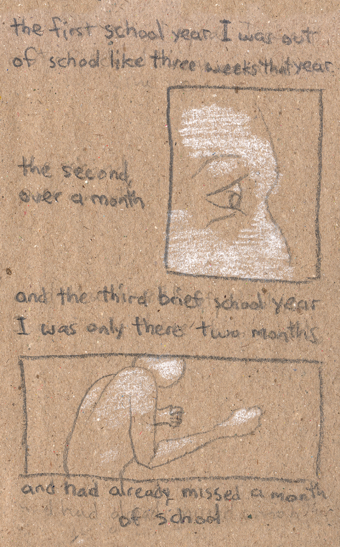 Sketchbook 3-10